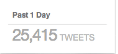 grand-total-tweets-web